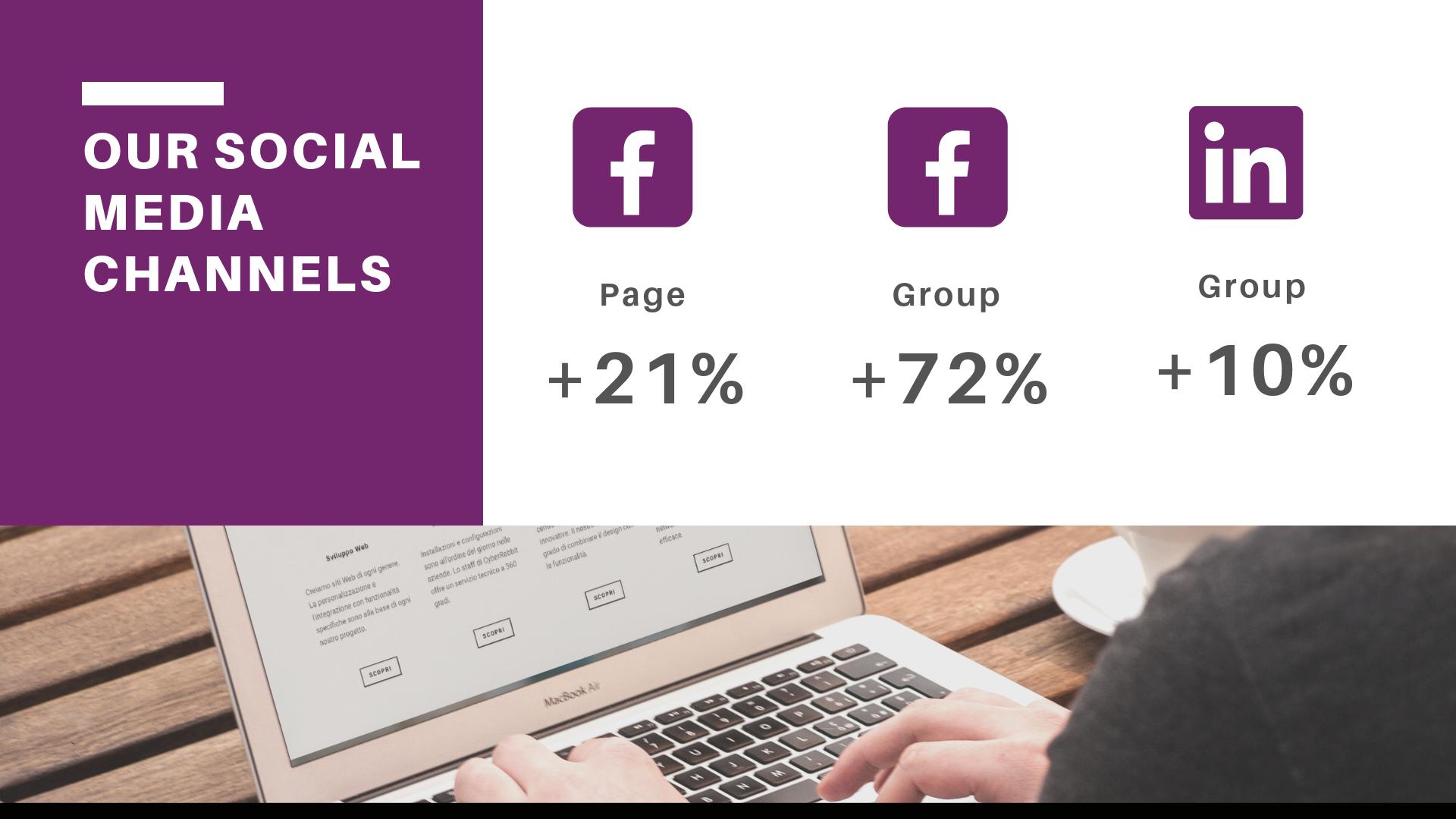 AGM 2019: social media presence