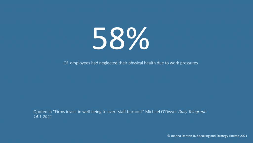 People working while unwell